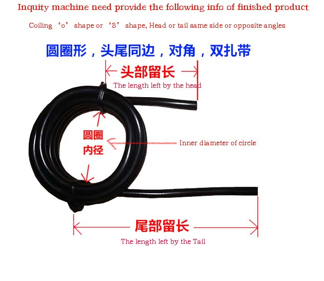 nquity machine need provide the following info of finished product